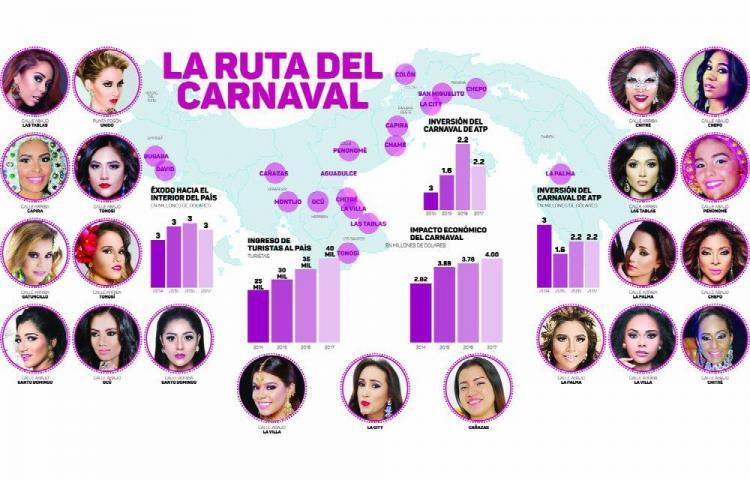 La ruta del carnaval