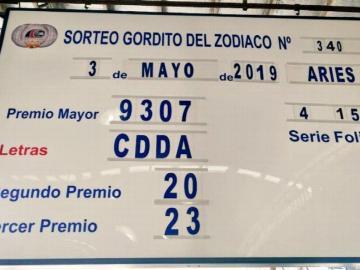 El Gordito del Zodiaco generó el quinto millonario panameño