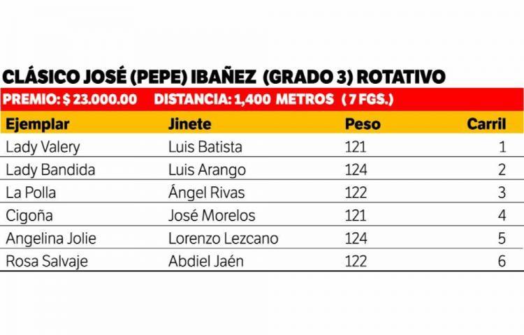 Sortean carriles del 'Pepe' Ibañez