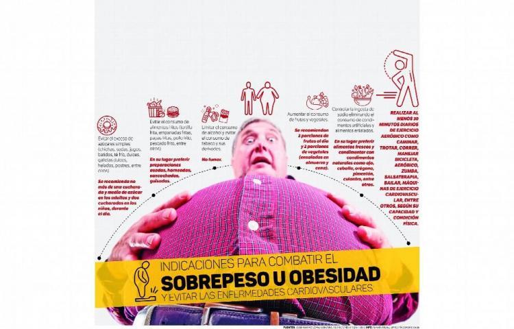 No deje que la obesidad se apodere de ti