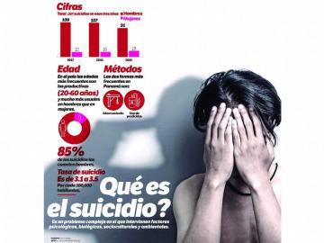 Más de 120 suicidios por año en el país